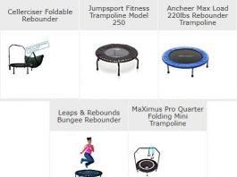 best mini trampolines reviews
